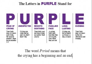 Period of Purple Crying Hats